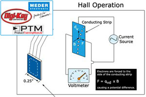 Reed Sensors vs. Hall & Electromechanical PTM on Digi-Key